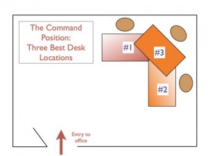 office-command-position-500x375